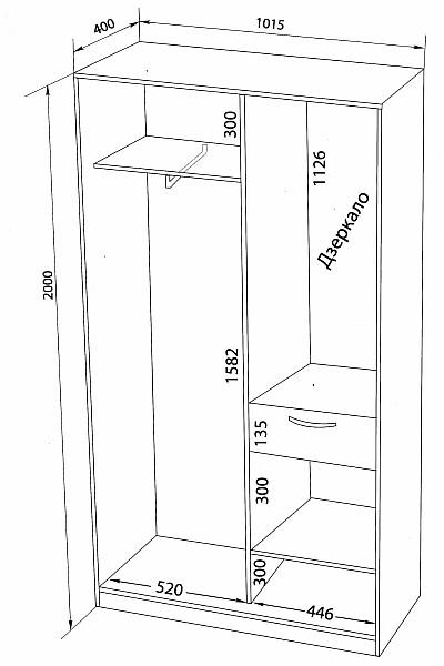 Размеры шкафов для одежды в прихожую